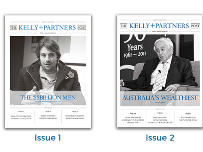 Kelly+Partners Post